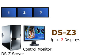 Digital Signage Computer for 3 Screens
