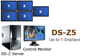 Digital Signage Computer for 5 Screens