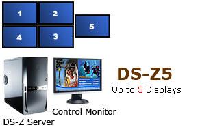Digital Signage Computer for 5 Screens