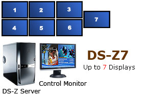Digital Signage Computer for 7 Screens