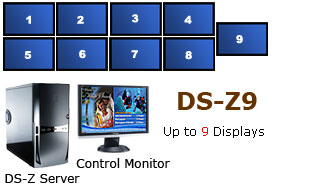 Digital Signage Computer for 9 Screens