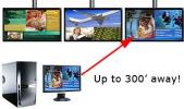 Computer Based Digital Signage