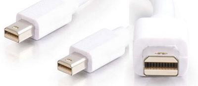 What are Mini DisplayPorts